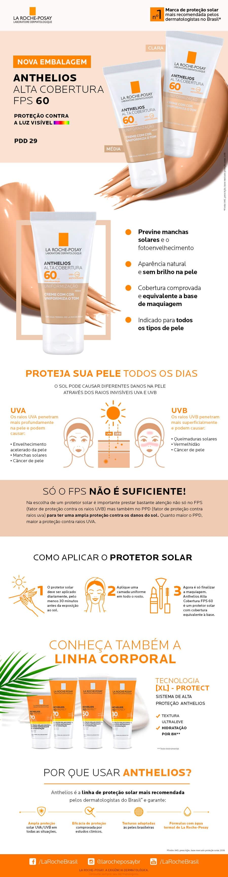 Protetor Solar Anthelios Alta Cobertura FPS60